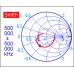 Rigexpert AA-600 – HF/VHF/UHF Antenna Analyzer (0.1 TO 600 Mhz)
