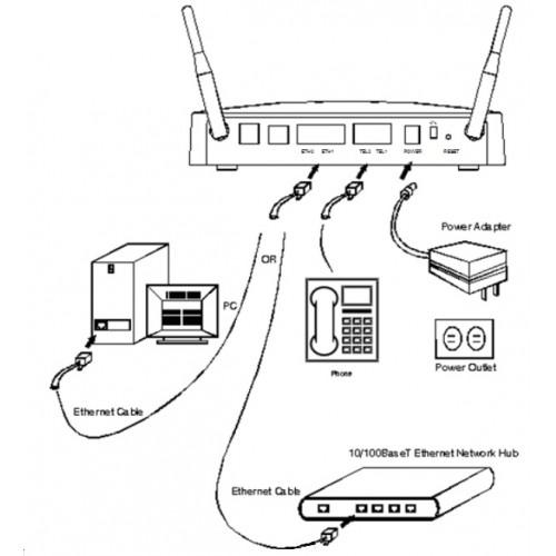 embeddid asterisk pbx  pabx  2 ports voip fxs ata phone