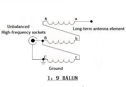 1-30 Mhz Balun Kit NXO-100 Toroid ring configurable for 1:1