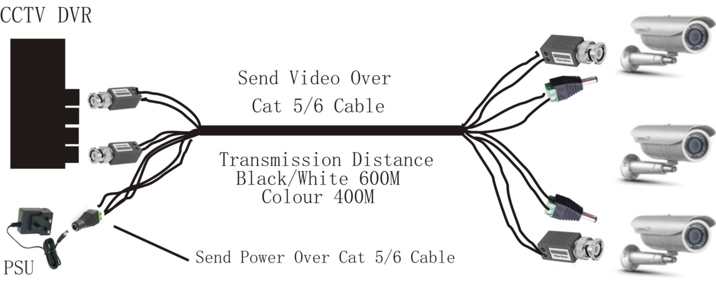 1 channel passive video transceiver for balun bnc cctv
